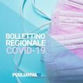 Bollettino regionale Covid